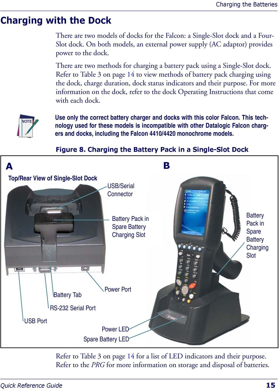 Refer to Table 3 on page 14 to view methods of battery pack charging using the dock, charge duration, dock status indicators and their purpose.