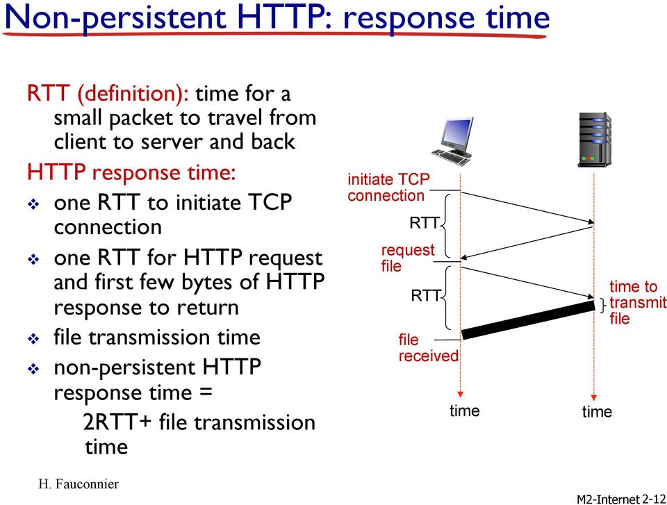 bytes of HTTP response to return v file transmission time v non-persistent HTTP response time = 2RTT+ file