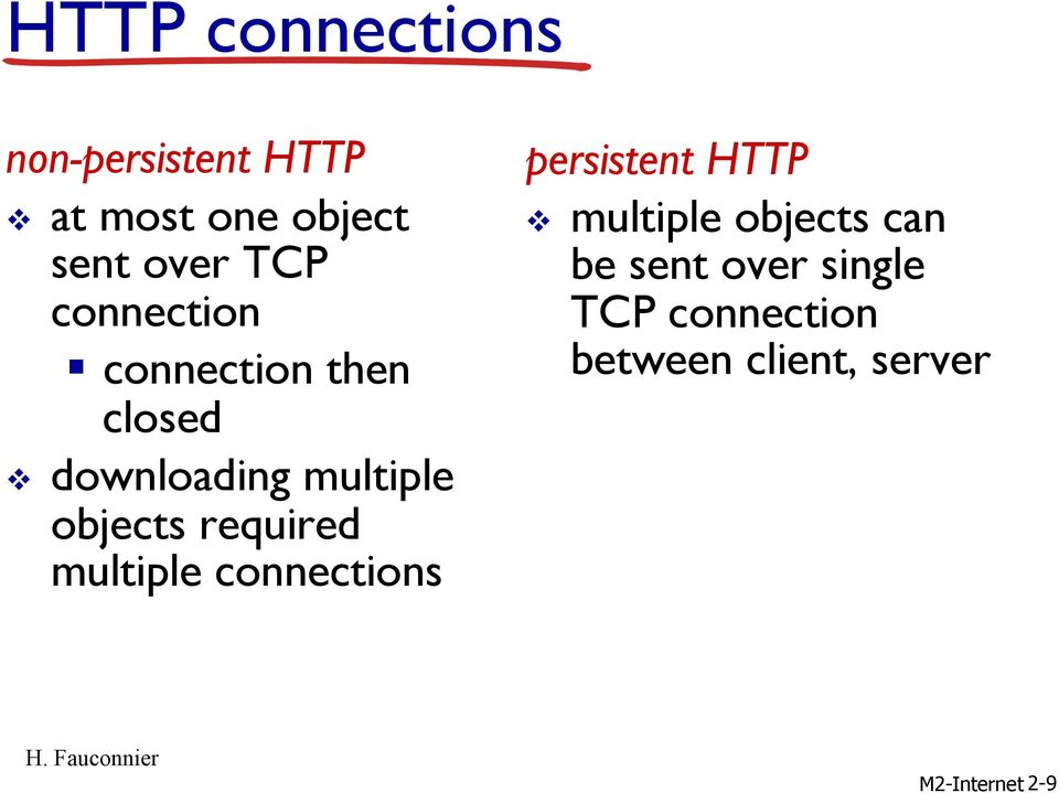 required multiple connections persistent HTTP v multiple objects can