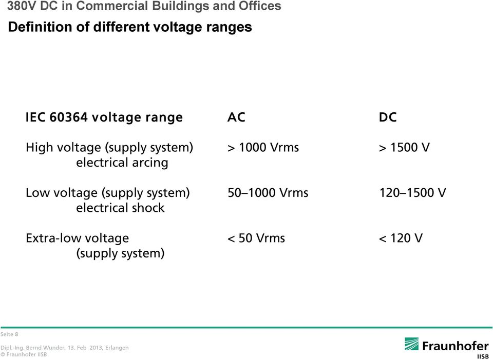 > 1500 V electrical arcing Low voltage (supply system) 50 1000 Vrms 120