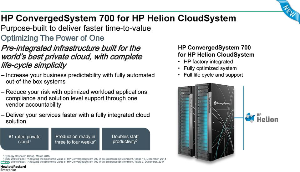 support through one vendor accountability Deliver your services faster with a fully integrated cloud solution HP ConvergedSystem 700 for HP Helion CloudSystem HP factory integrated Fully optimized
