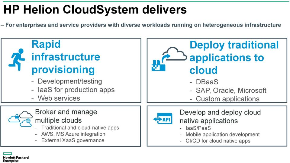 and cloud-native apps - AWS, MS Azure integration - External XaaS governance Deploy traditional applications to cloud - DBaaS - SAP, Oracle,