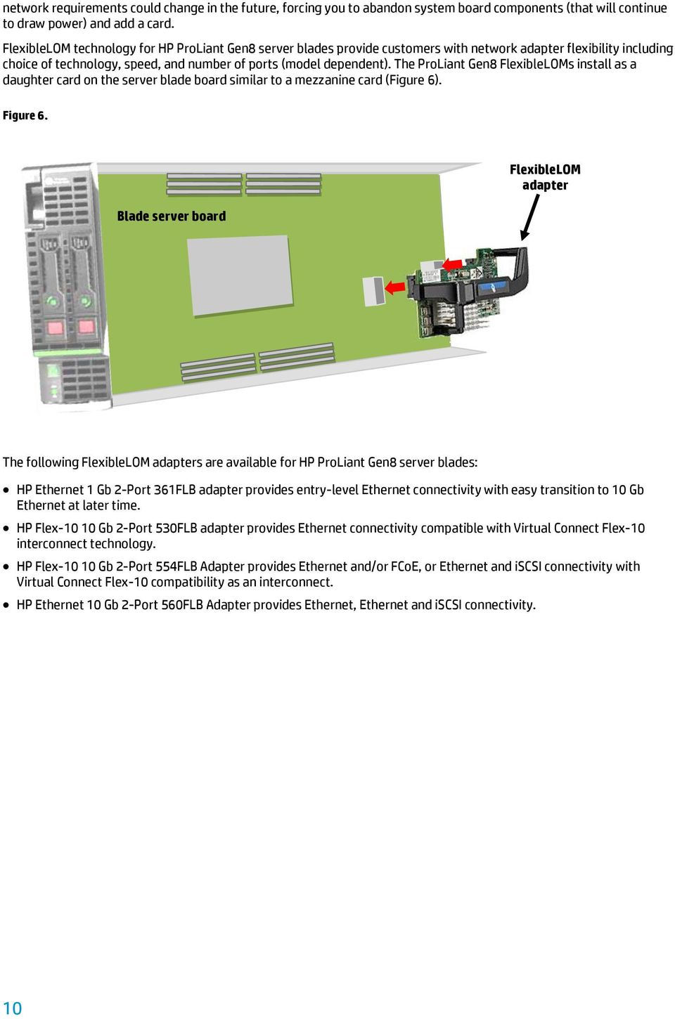 The ProLiant Gen8 FlexibleLOMs install as a daughter card on the server blade board similar to a mezzanine card (Figure 6). Figure 6.