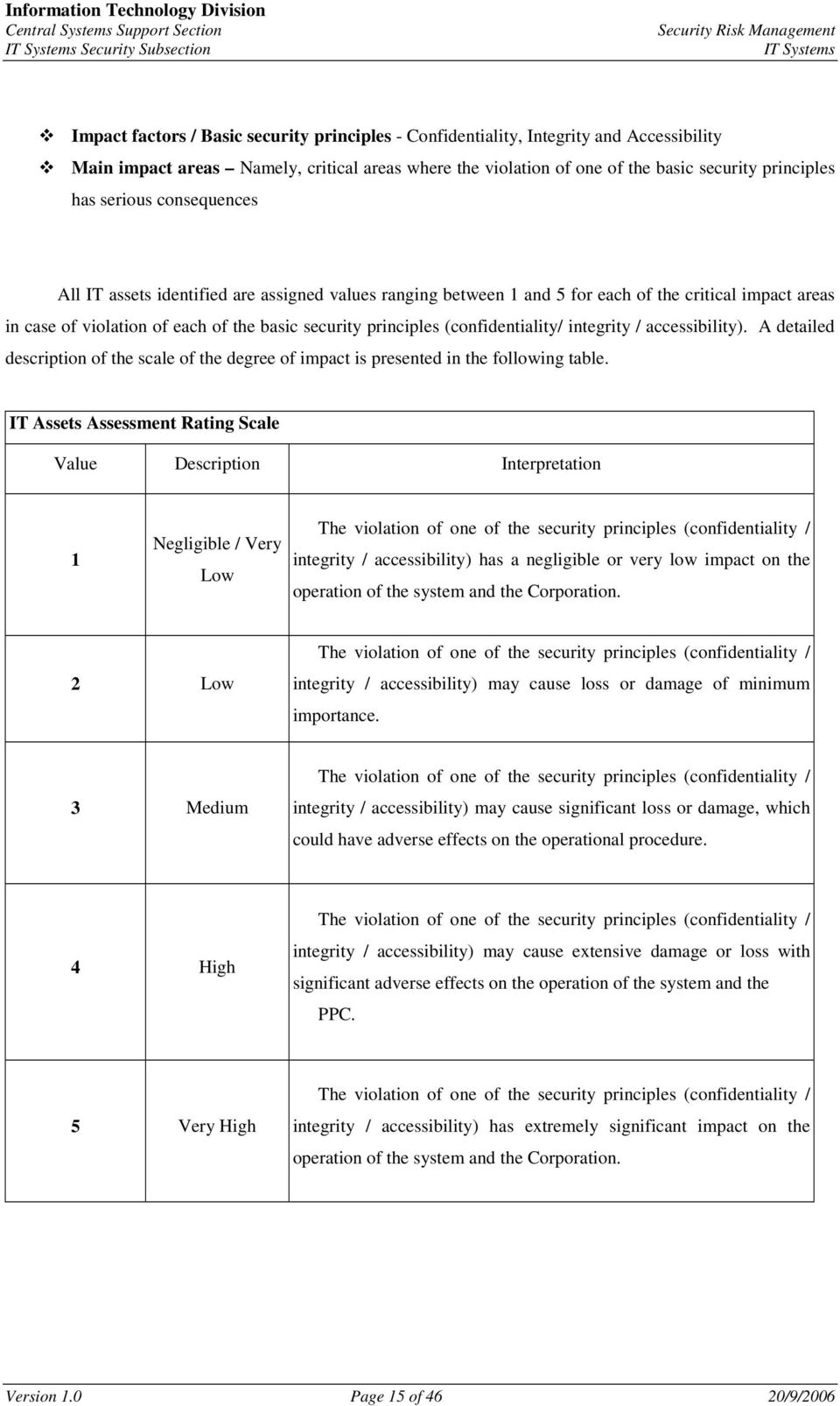basic security principles (confidentiality/ integrity / accessibility). A detailed description of the scale of the degree of impact is presented in the following table.