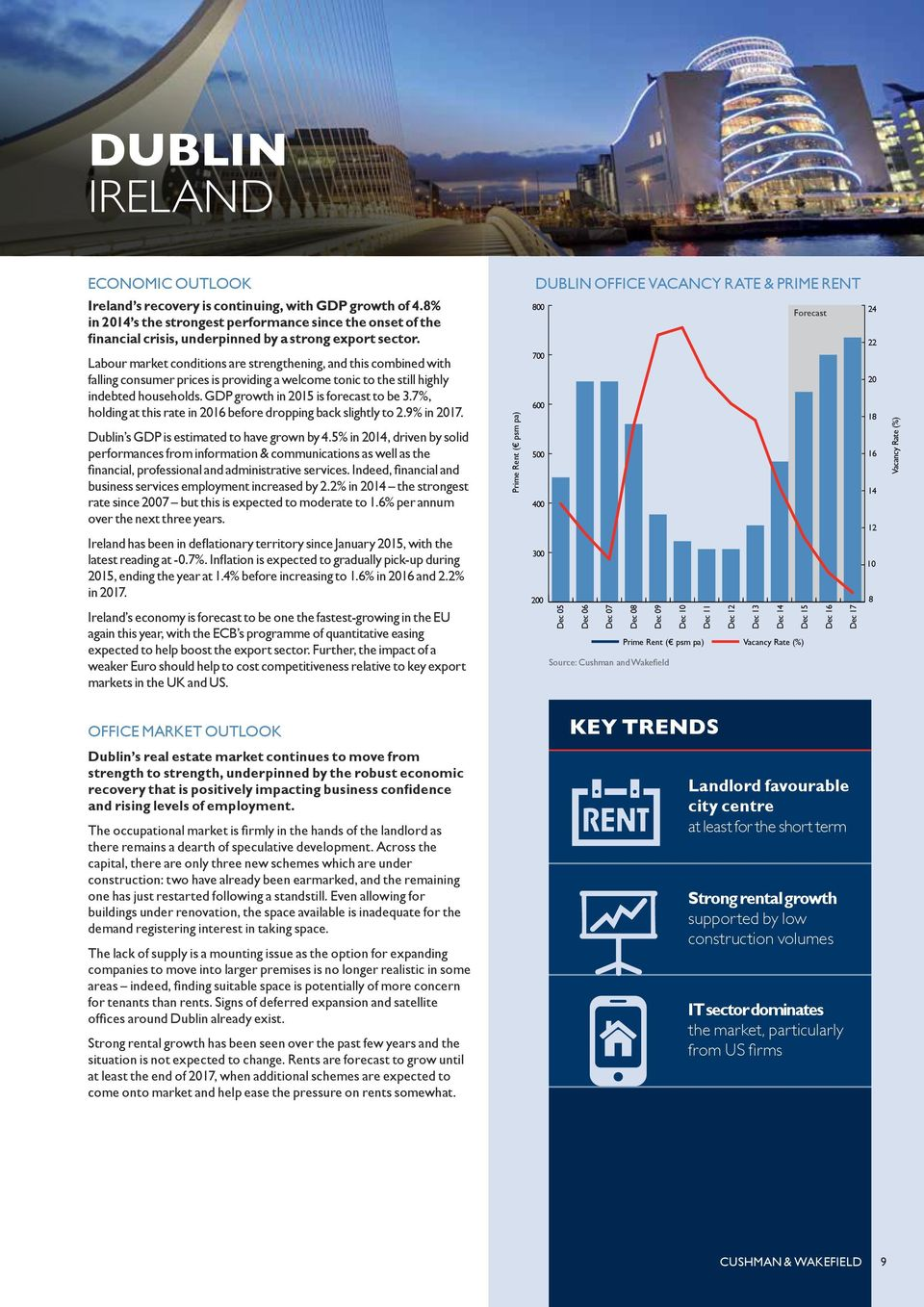 7%, holding at this rate in 16 before dropping back slightly to 2.9% in 17. Dublin s GDP is estimated to have grown by 4.