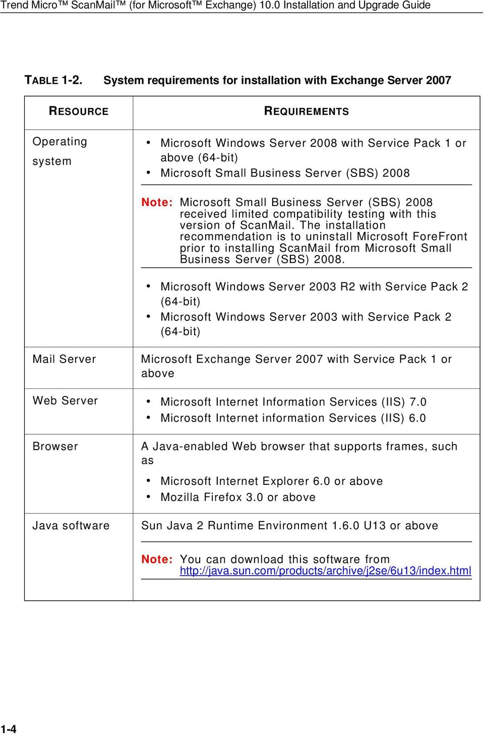 Server (SBS) 2008 Note: Microsoft Small Business Server (SBS) 2008 received limited compatibility testing with this version of ScanMail.