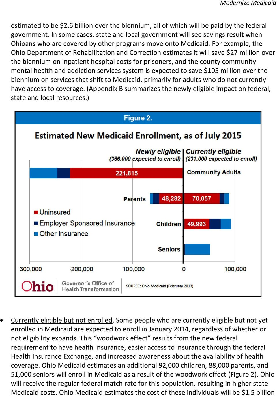 For example, the Ohio Department of Rehabilitation and Correction estimates it will save $27 million over the biennium on inpatient hospital costs for prisoners, and the county community mental