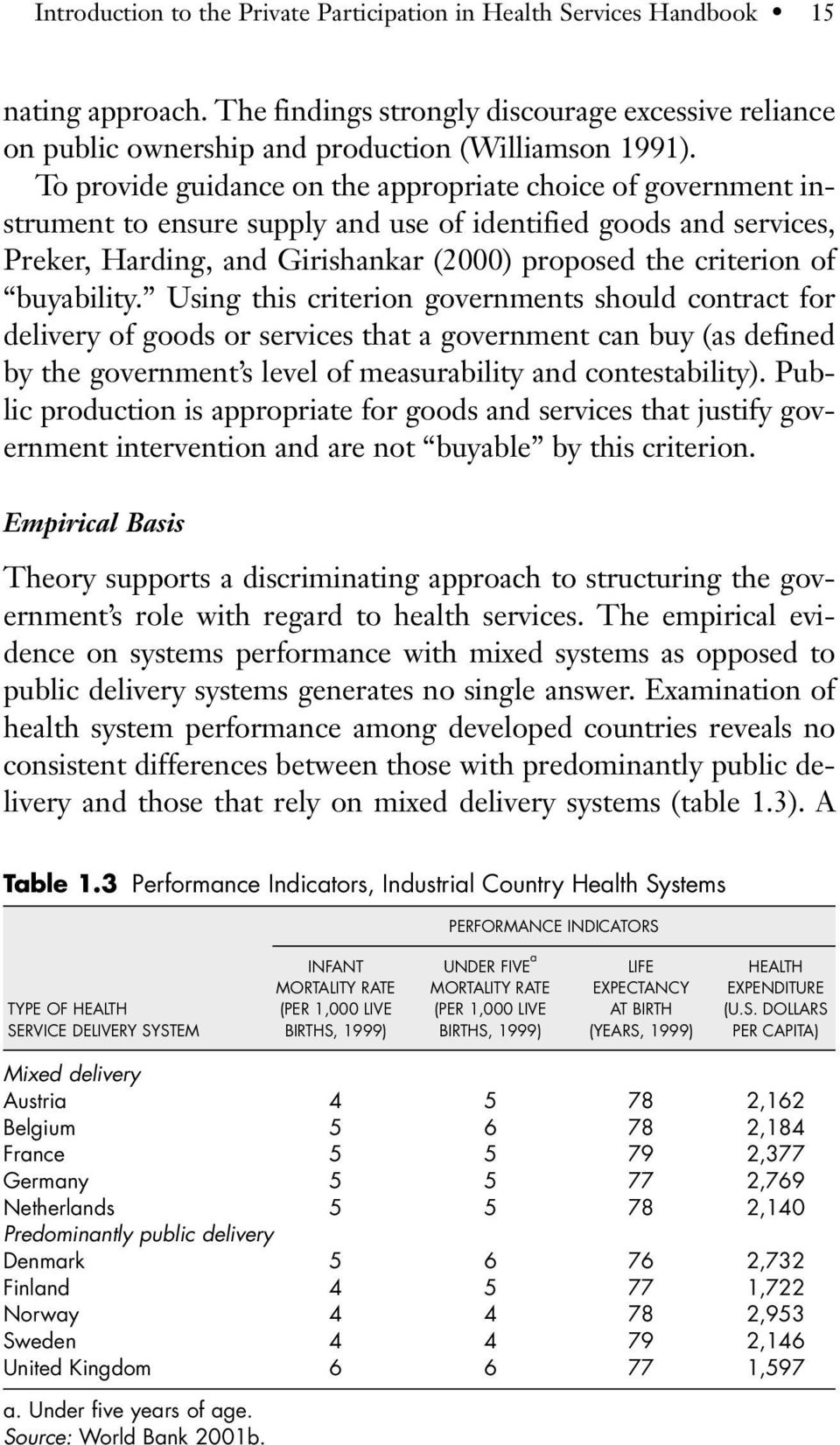 buyability. Using this criterion governments should contract for delivery of goods or services that a government can buy (as defined by the government s level of measurability and contestability).