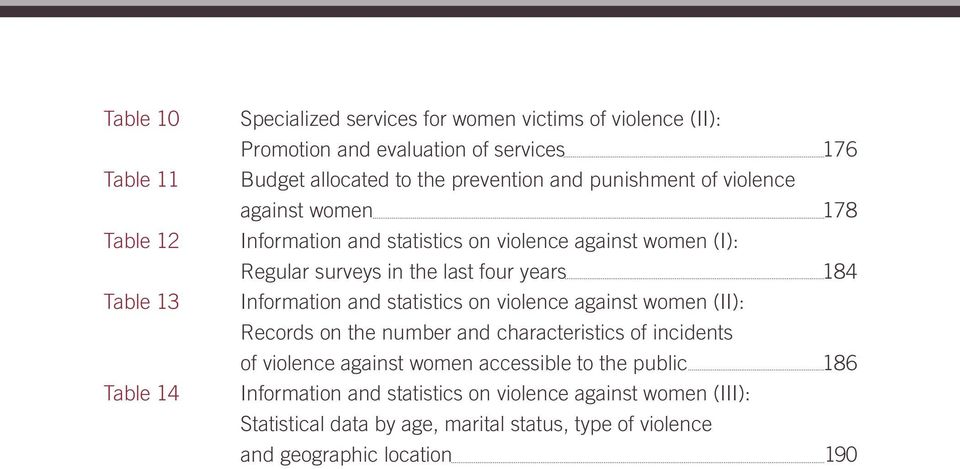 Information and statistics on violence against women (II): Records on the number and characteristics of incidents of violence against women accessible to the