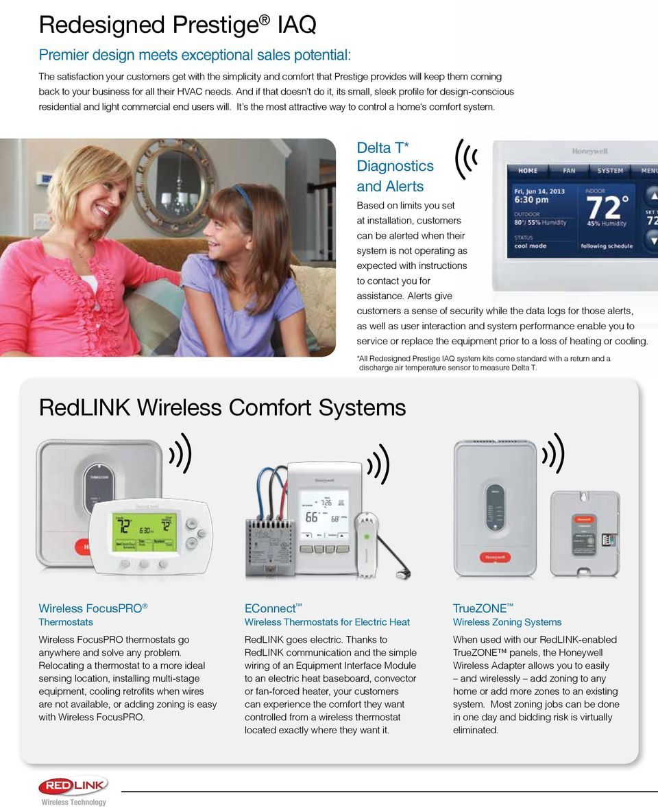 It s the most attractive way to control a home s comfort system.