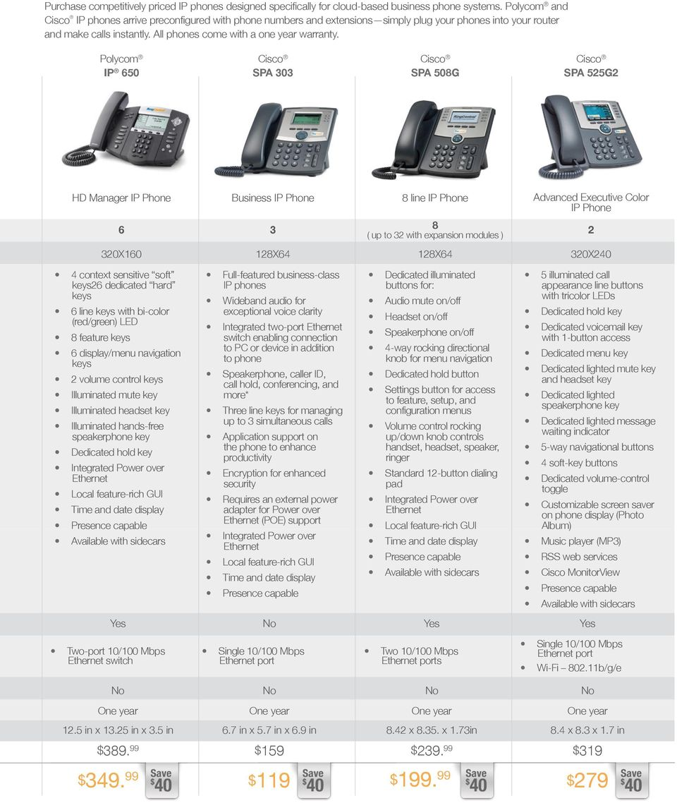 IP 650 Cisco SPA 303 Cisco SPA 508G Cisco SPA 525G2 HD Manager IP Phone Business IP Phone 8 line IP Phone Advanced Executive Color IP Phone 6 3 8 ( up to 32 with expansion modules ) 2 320X160 128X64
