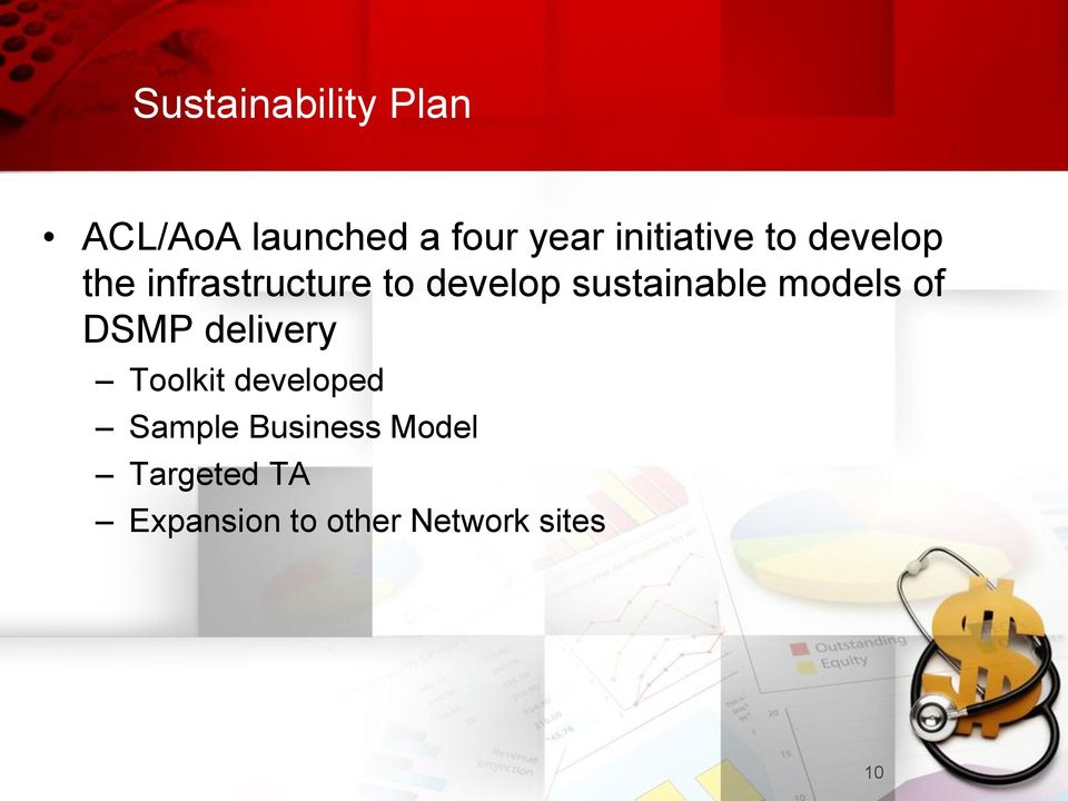 sustainable models of DSMP delivery Toolkit developed