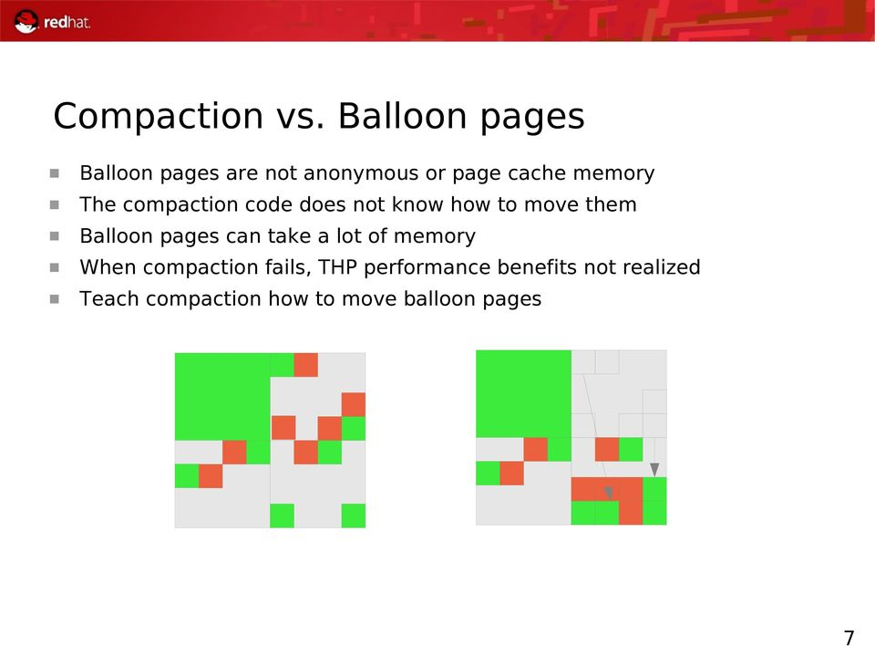 The compaction code does not know how to move them Balloon pages can