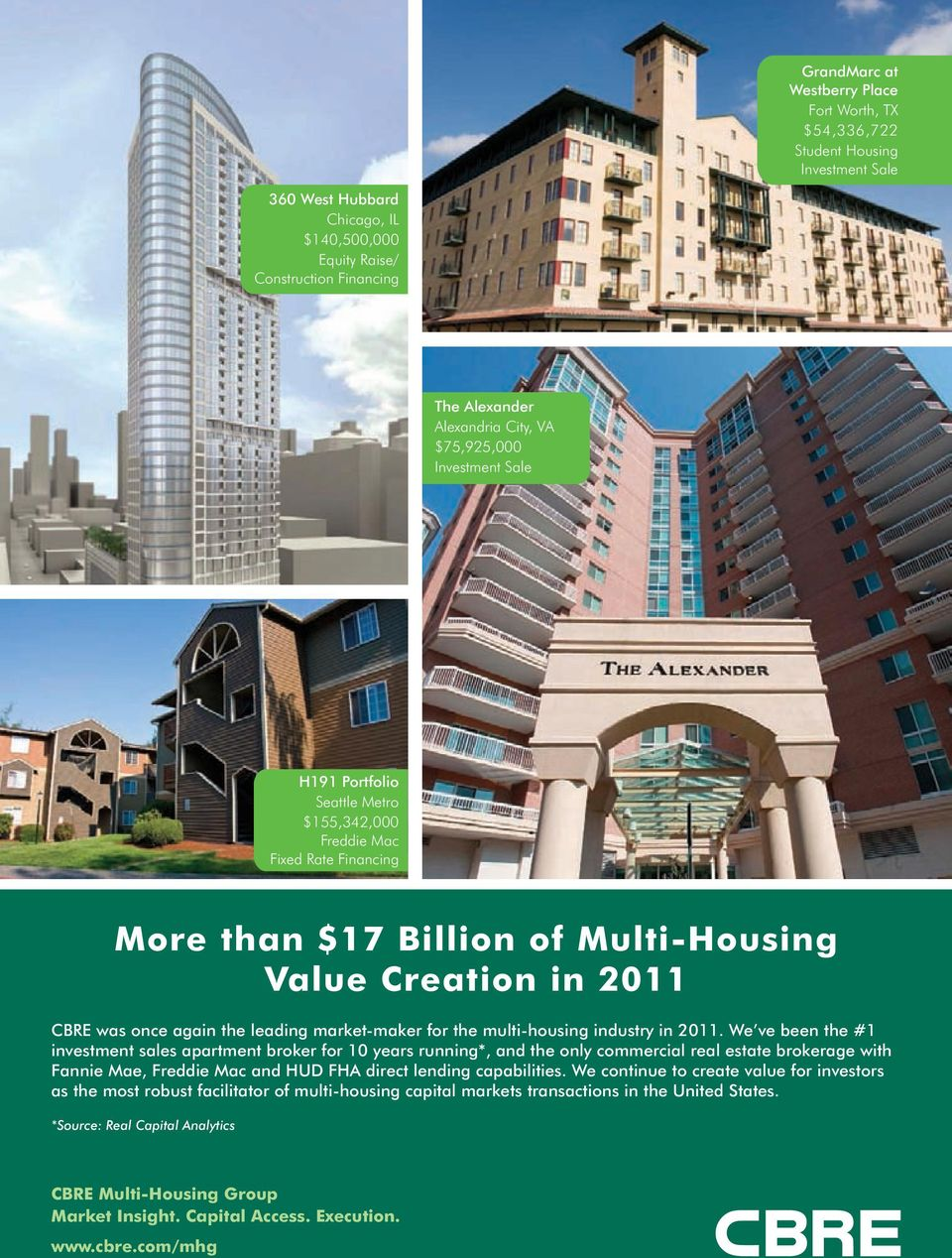 market-maker for the multi-housing industry in 2011.