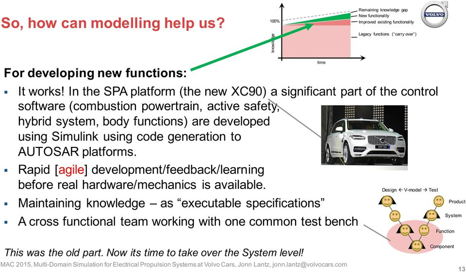 In the SPA platform (the new XC90) a significant part of the control software (combustion powertrain, active safety, hybrid system, body functions) are developed using Simulink using
