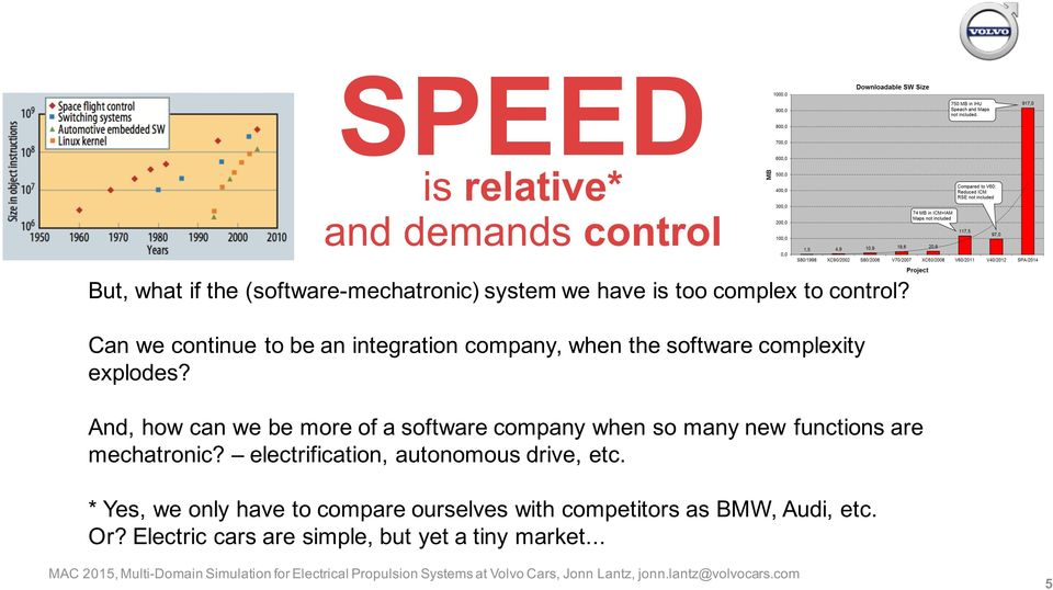 And, how can we be more of a software company when so many new functions are mechatronic?