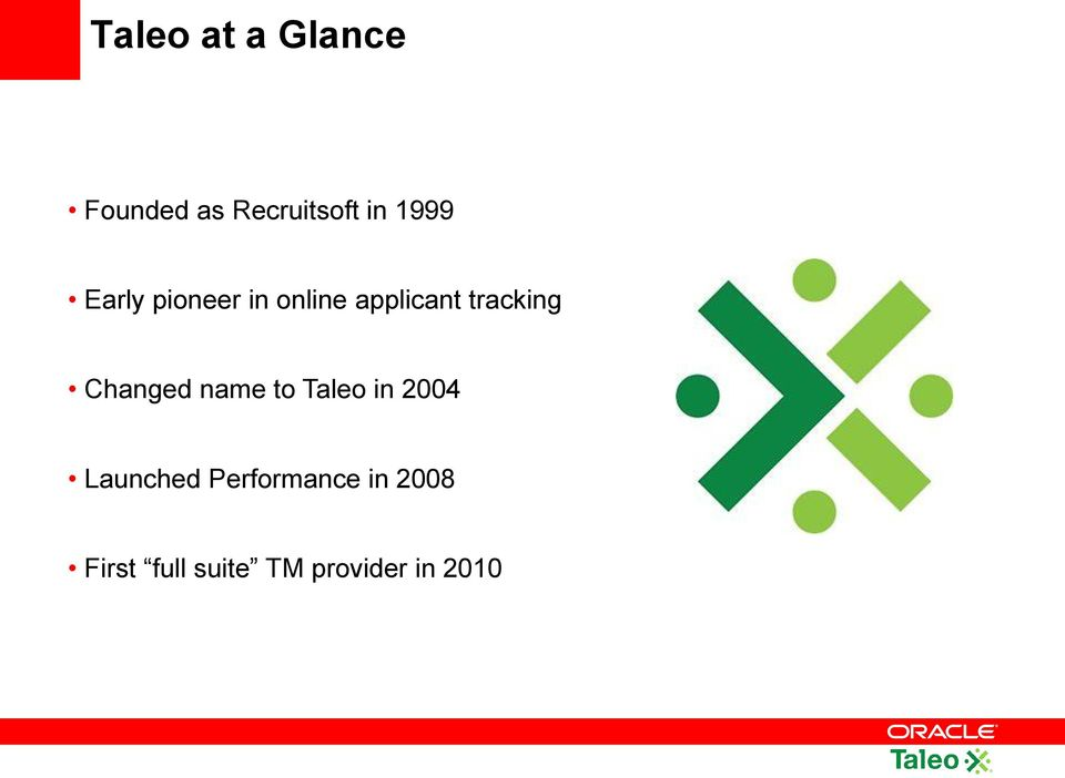 tracking Changed name to Taleo in 2004