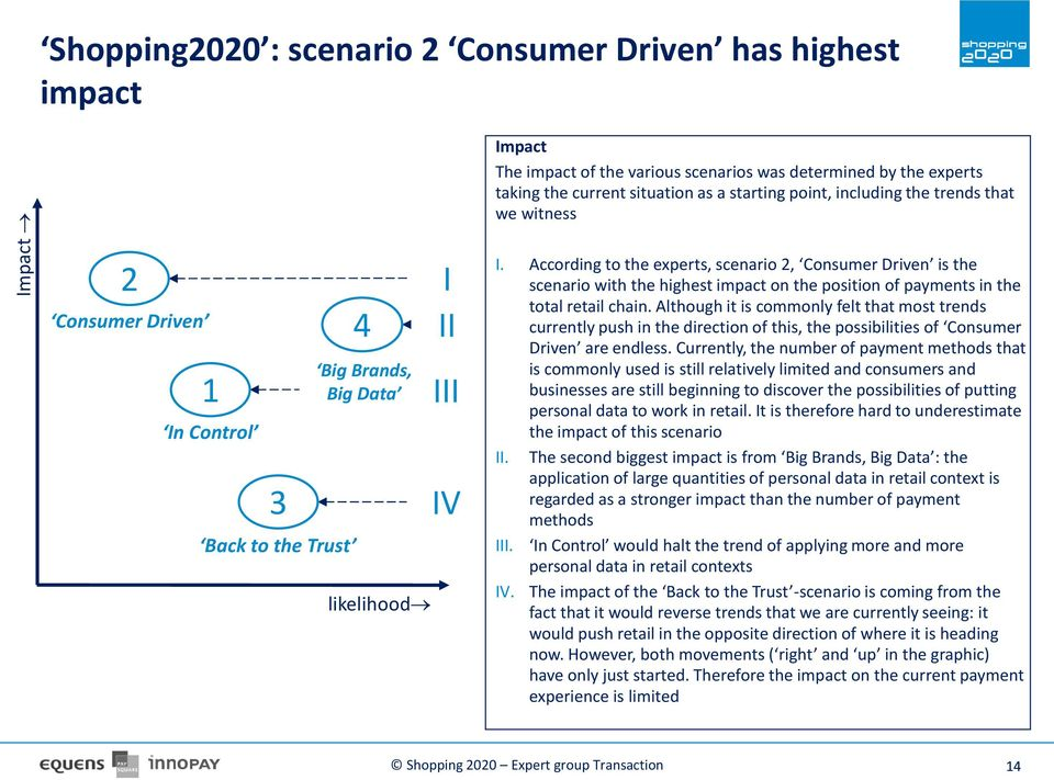 According to the experts, scenario 2, Consumer Driven is the scenario with the highest impact on the position of payments in the total retail chain.