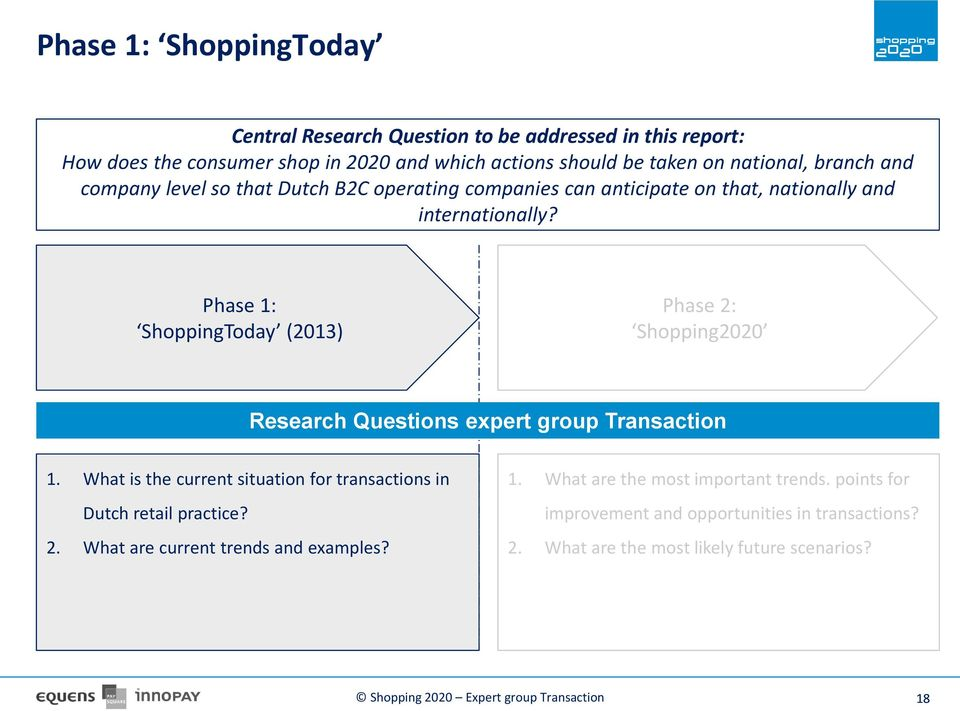 Phase 1: ShoppingToday (2013) Phase 2: Shopping2020 Research Questions expert group Transaction 1.