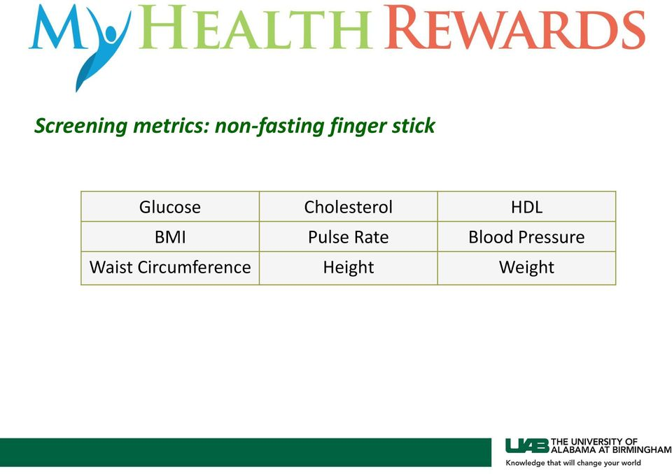 HDL BMI Pulse Rate Blood