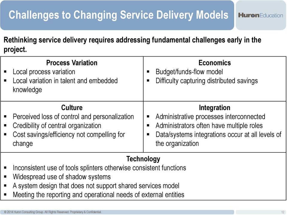 and personalization Credibility of central organization Cost savings/efficiency not compelling for change Integration Administrative processes interconnected Administrators often have multiple roles