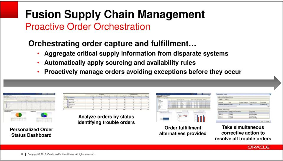 before they occur Personalized Order Status Dashboard Analyze orders by status identifying trouble orders Order fulfillment alternatives