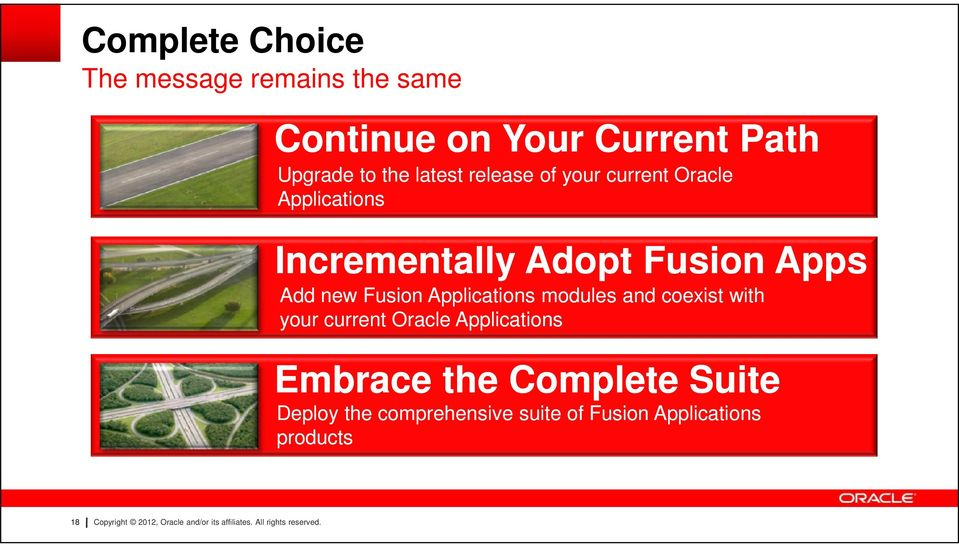 and coexist with your current Oracle Applications Embrace the Complete Suite Deploy the comprehensive