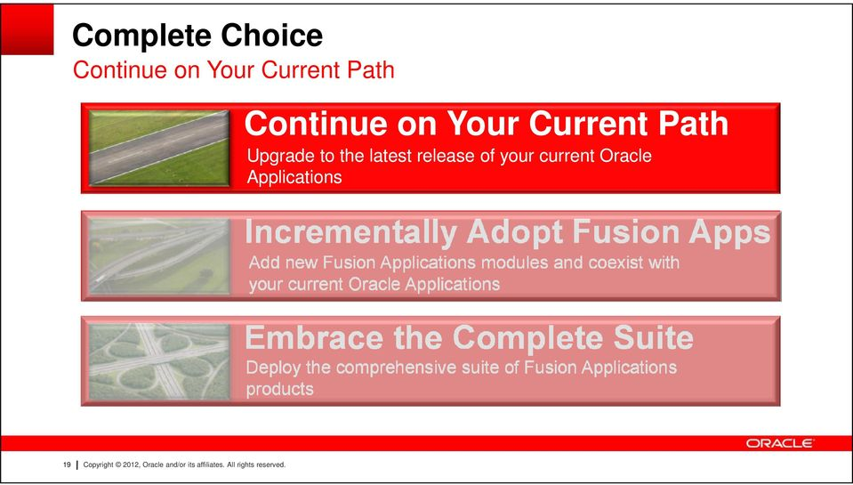 modules and coexist with your current Oracle Applications Embrace the Complete Suite Deploy the