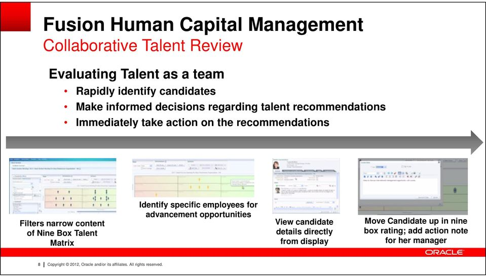 Nine Box Talent Matrix Identify specific employees for advancement opportunities View candidate details directly from display