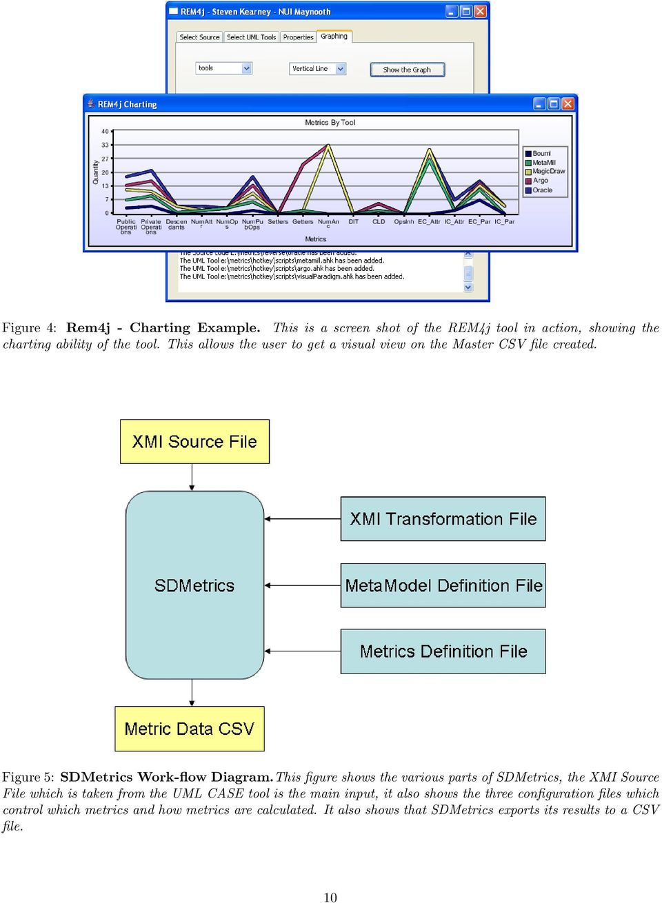 This figure shows the various parts of SDMetrics, the XMI Source File which is taken from the UML CASE tool is the main input, it also