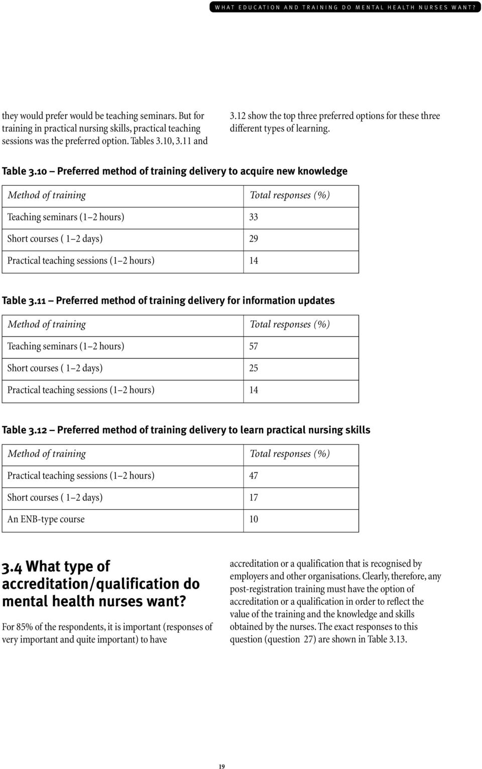 12 show the top three preferred options for these three different types of learning. Table 3.