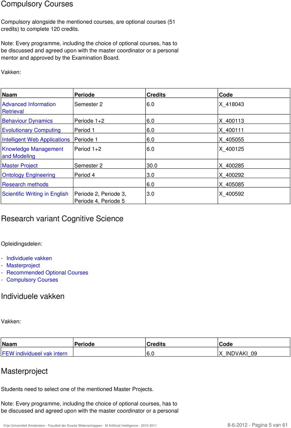 Vakken: Naam Periode Credits Code Advanced Information Retrieval Research variant Cognitive Science Semester 2 6.0 X_418043 Behaviour Dynamics Periode 1+2 6.