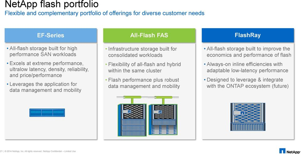 Flexibility of all-flash and hybrid within the same cluster Flash performance plus robust data management and mobility FlashRay All-flash storage built to improve the economics and performance of