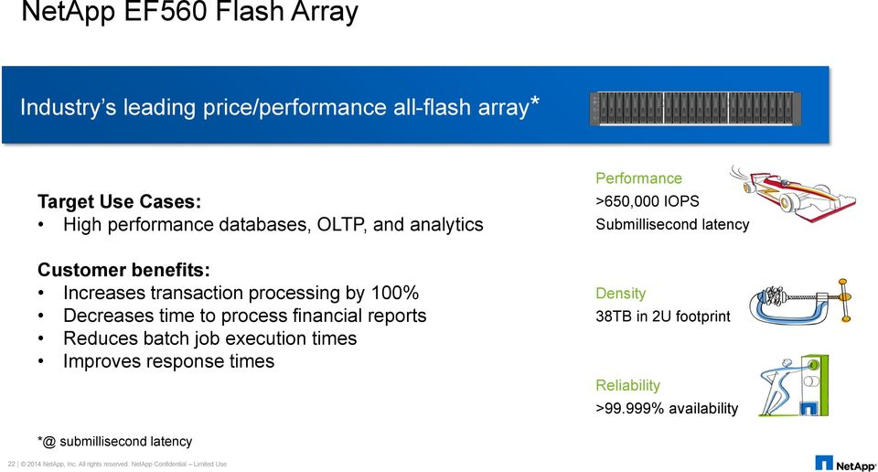 Reduces batch job execution times Improves response times Performance >650,000 IOPS Submillisecond latency Density 38TB in 2U