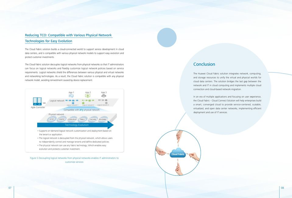 The Cloud Fabric solution decouples logical networks from physical networks so that IT administrators can focus on logical networks and flexibly customize logical network policies based on service