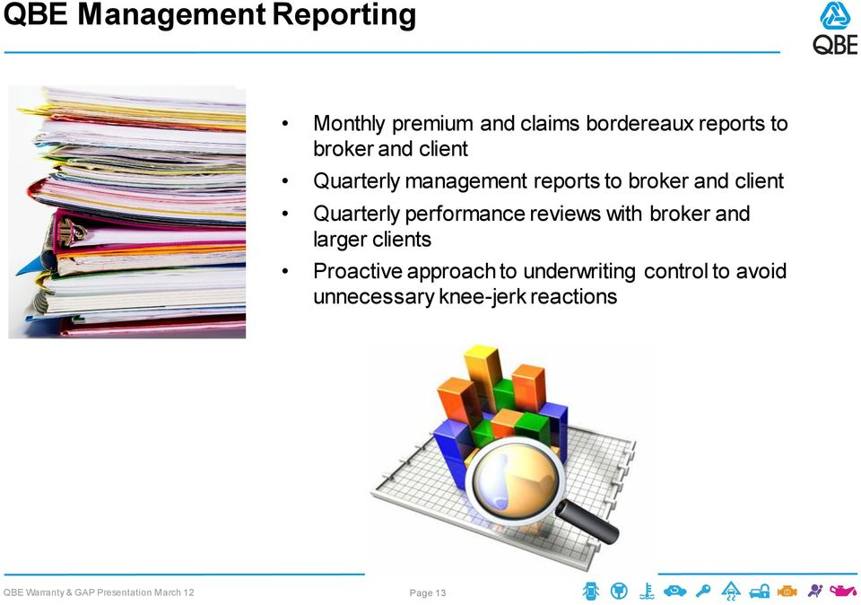 Quarterly performance reviews with broker and larger clients Proactive