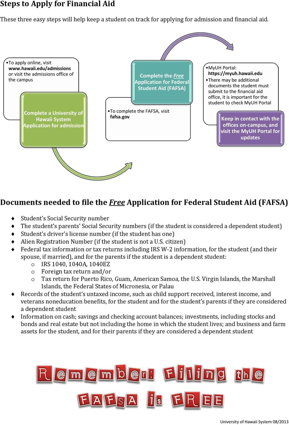 the FAFSA, visit fafsa.gov MyUH Portal: https://myuh.hawaii.