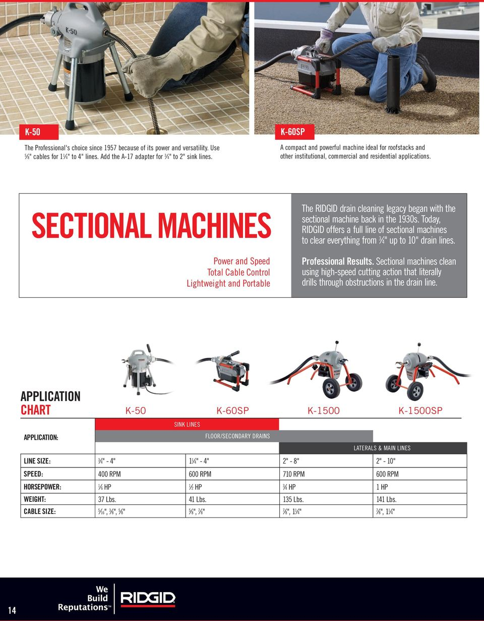 SECTIONAL MACHINES Power and Speed Total Cable Control Lightweight and Portable The RIDGID drain cleaning legacy began with the sectional machine back in the 1930s.