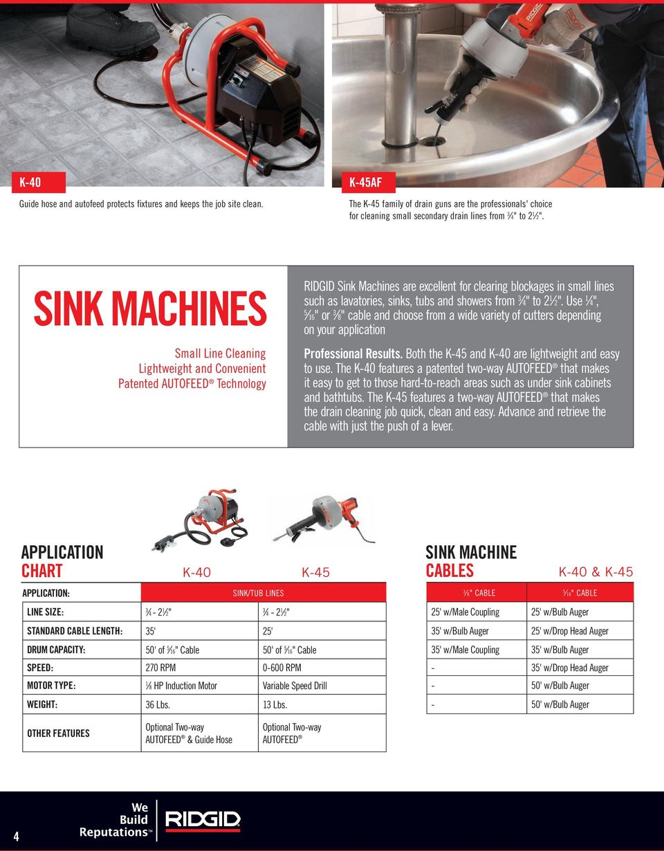 SINK MACHINES Small Line Cleaning Lightweight and Convenient Patented AUTOFEED Technology RIDGID Sink Machines are excellent for clearing blockages in small lines such as lavatories, sinks, tubs and