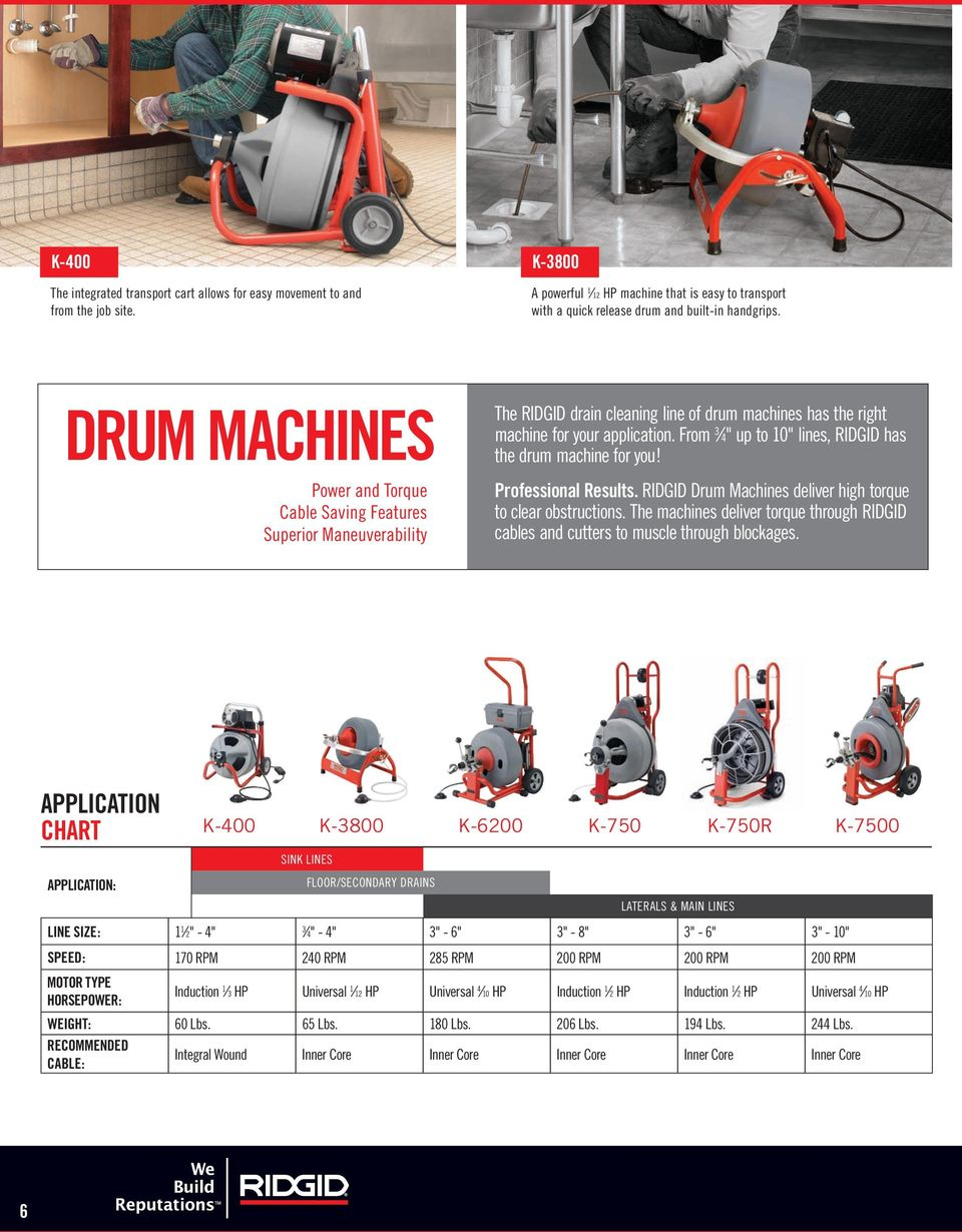 "From 3 4"" up to 10"" lines, RIDGID has the drum machine for you! Professional Results. RIDGID Drum Machines deliver high torque to clear obstructions."