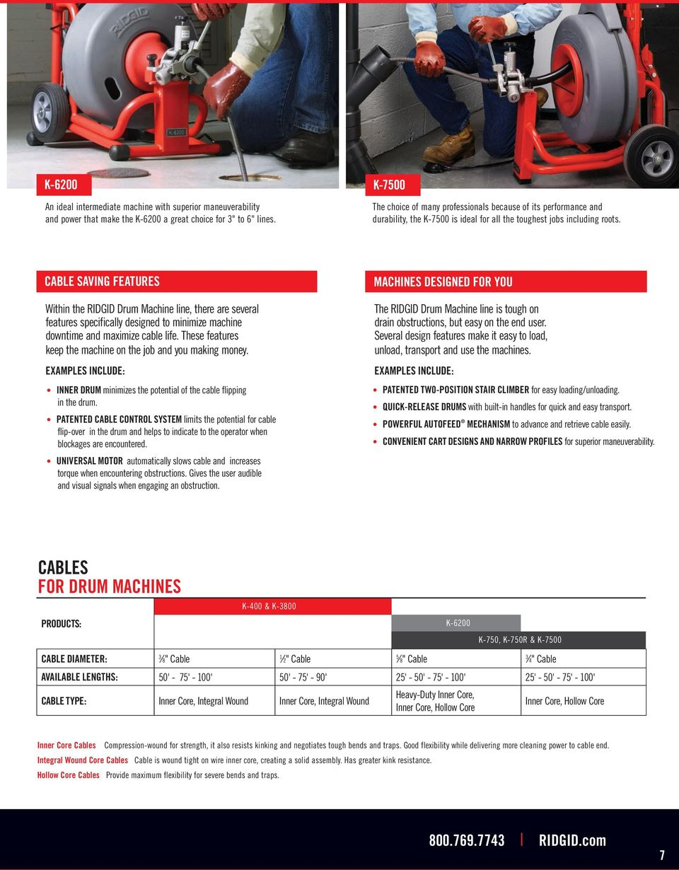CABLE SAVING FEATURES Within the RIDGID Drum Machine line, there are several features specifically designed to minimize machine downtime and maximize cable life.