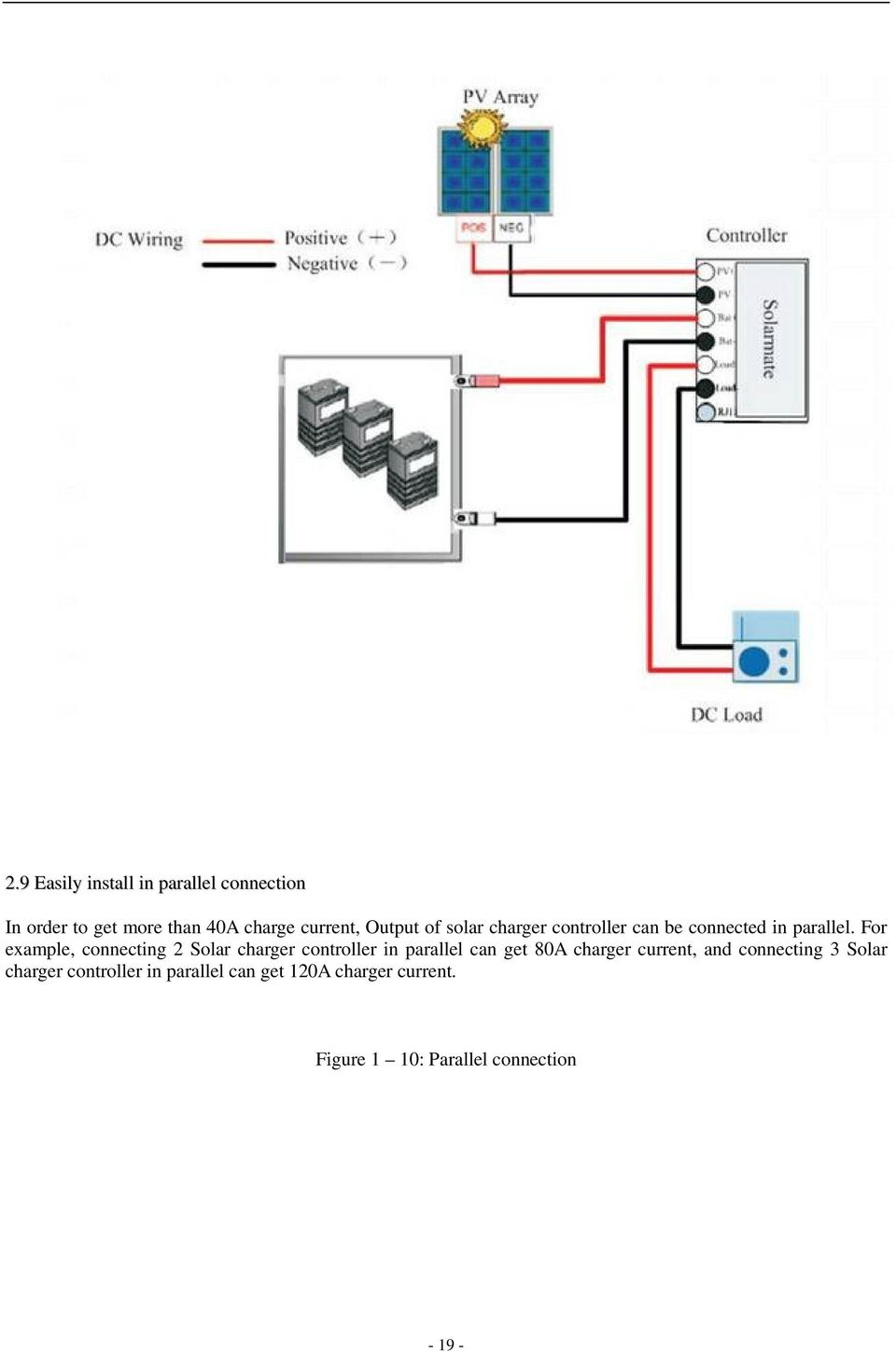 Solar Charger Controller User S Manual Pdf Charge Wiring Diagram For Example Connecting 2 In Parallel Can Get 80a Current