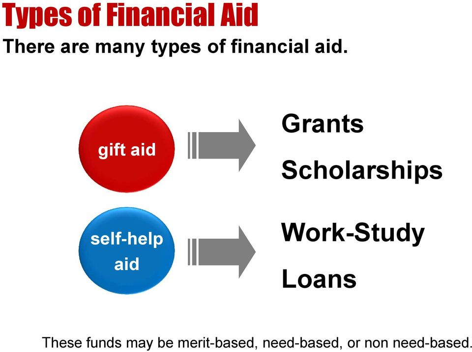 gift aid Grants Scholarships self-help aid