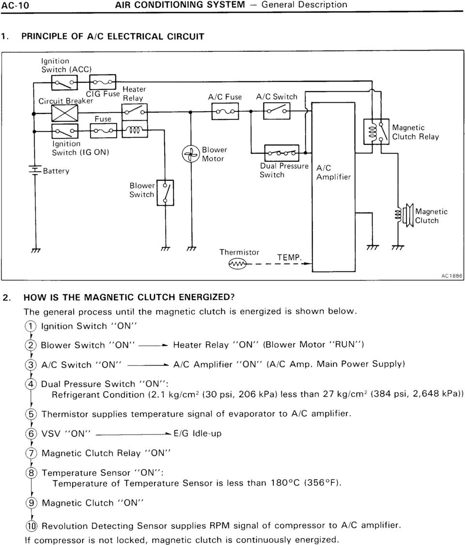 AIR CONDITIONING SYSTEM - PDF