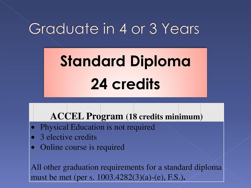 credits Online course is required All other graduation