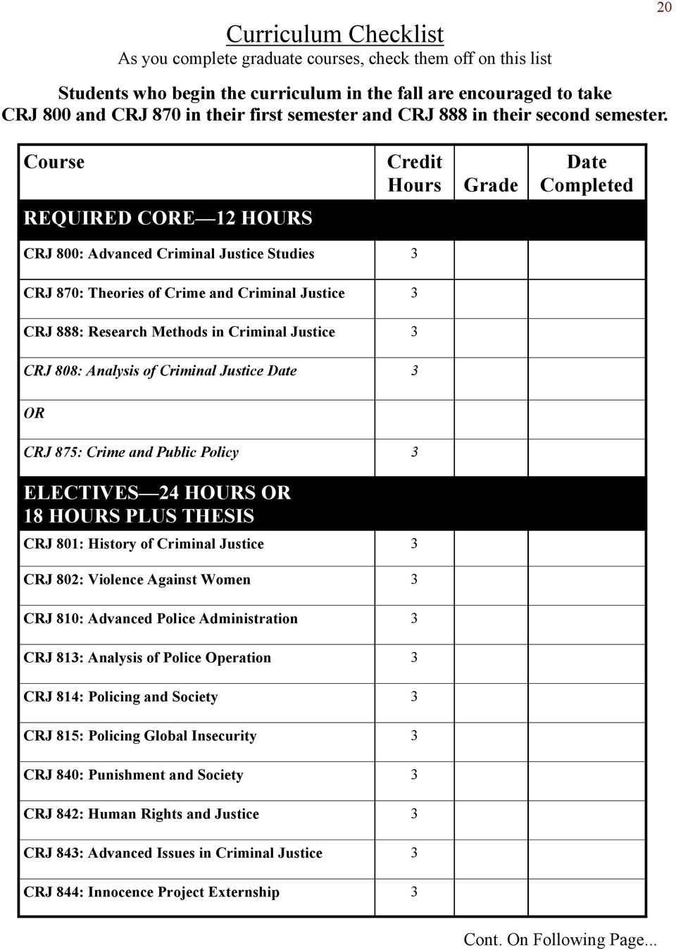 20 Course Credit Hours Grade Date Completed REQUIRED CORE 12 HOURS CRJ 800: Advanced Criminal Justice Studies 3 CRJ 870: Theories of Crime and Criminal Justice 3 CRJ 888: Research Methods in Criminal