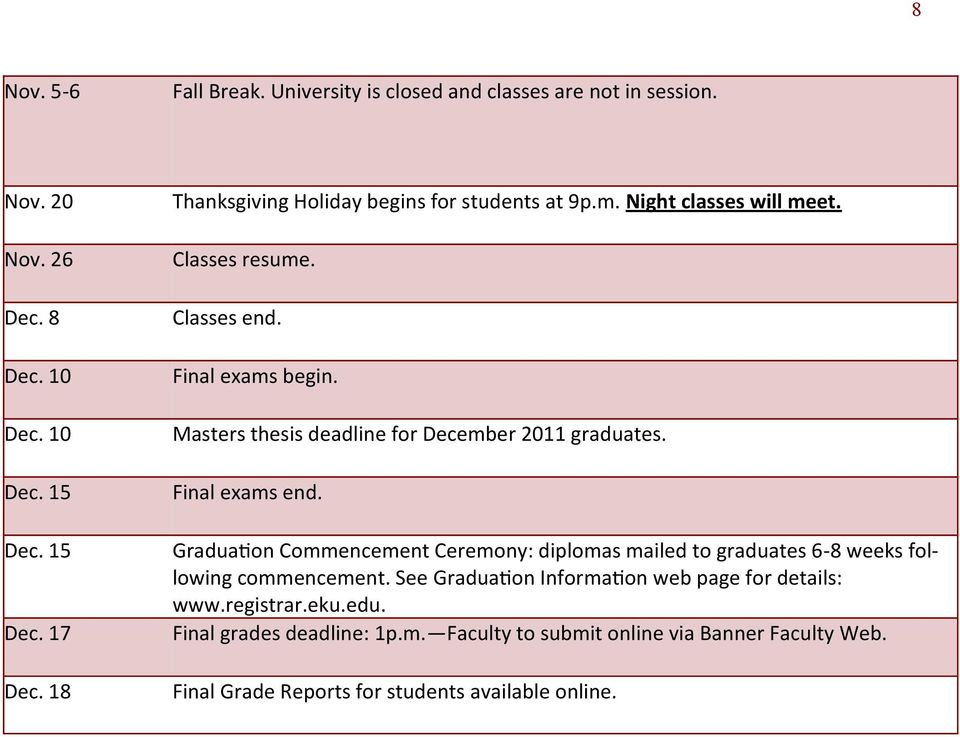 Masters thesis deadline for December 2011 graduates. Final exams end.