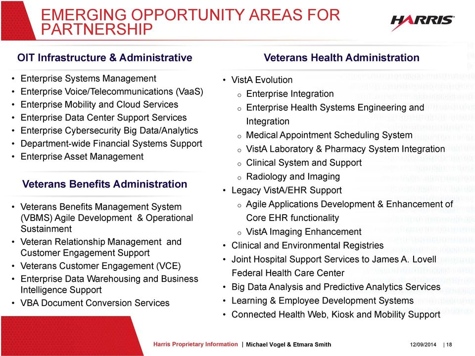 Benefits Management System (VBMS) Agile Development & Operational Sustainment Veteran Relationship Management and Customer Engagement Support Veterans Customer Engagement (VCE) Enterprise Data
