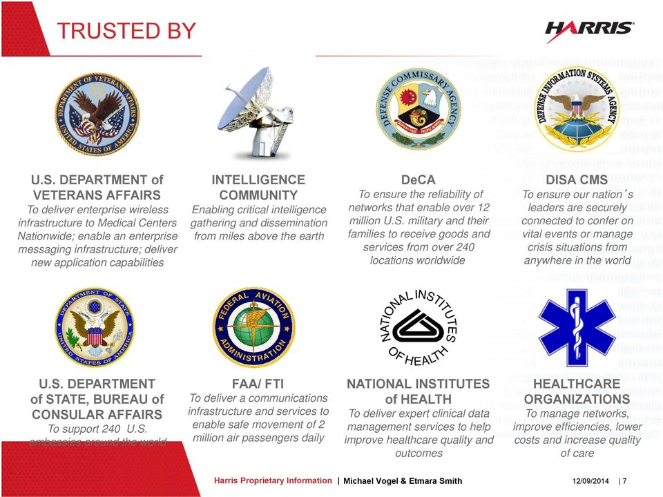 military and their families to receive goods and services from over 240 locations worldwide DISA CMS To ensure our nation s leaders are securely connected to confer on vital events or manage crisis