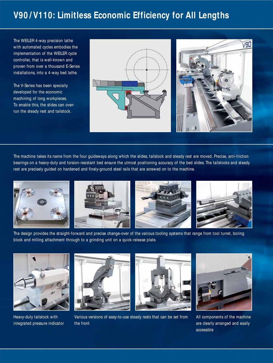 To enable this, the slides can overrun the steady rest and tailstock. The machine takes its name from the four guideways along which the slides, tailstock and steady rest are moved.